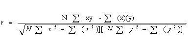 pearson-correlation-image